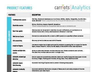 Carriots Analytics Business Intelligence Software Documentation - Software documentation